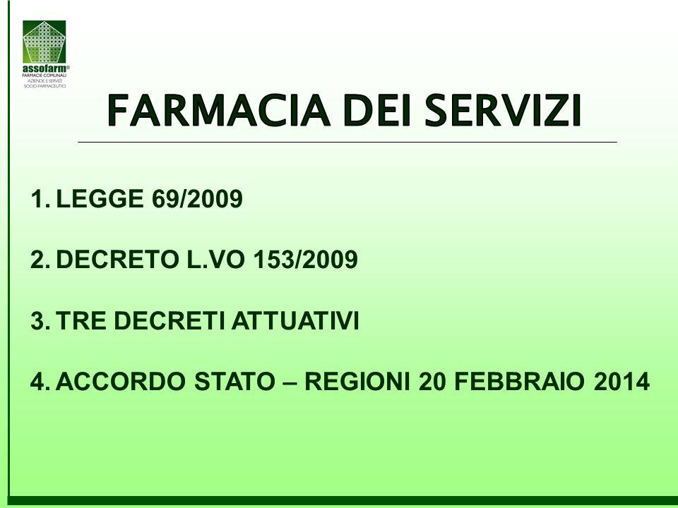 FARMACIA DEI SERVIZI LEGGE 69/2009 DECRETO L.VO 153/2009
