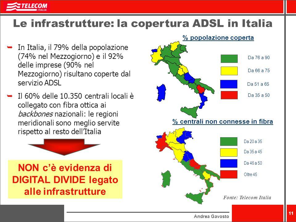 Le infrastrutture: la copertura ADSL in Italia