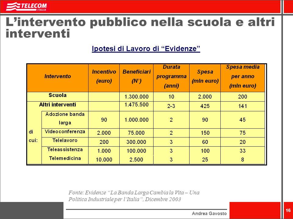 L'intervento pubblico nella scuola e altri interventi