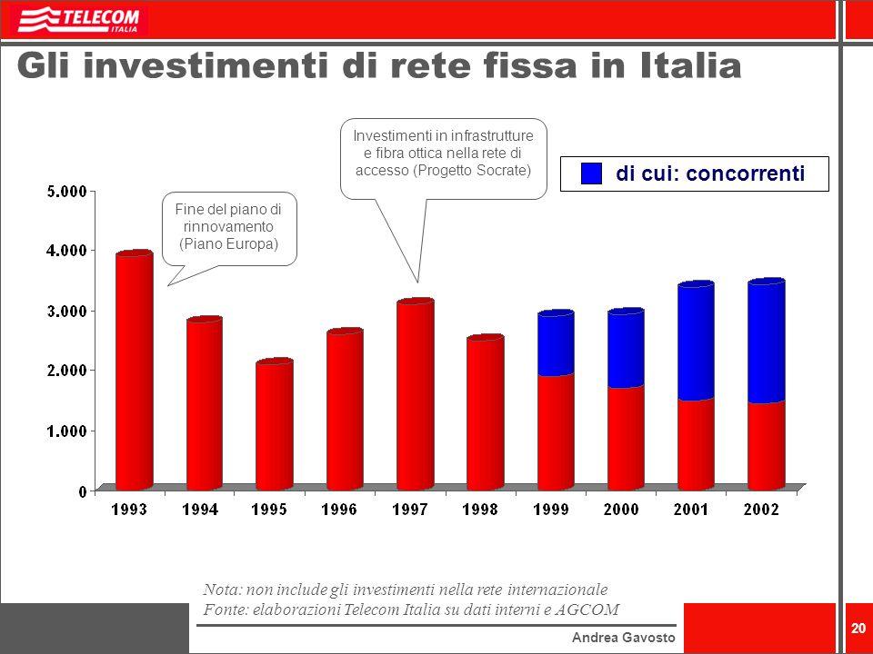Gli investimenti di rete fissa in Italia