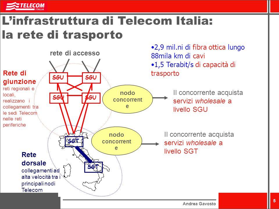 L'infrastruttura di Telecom Italia: la rete di trasporto