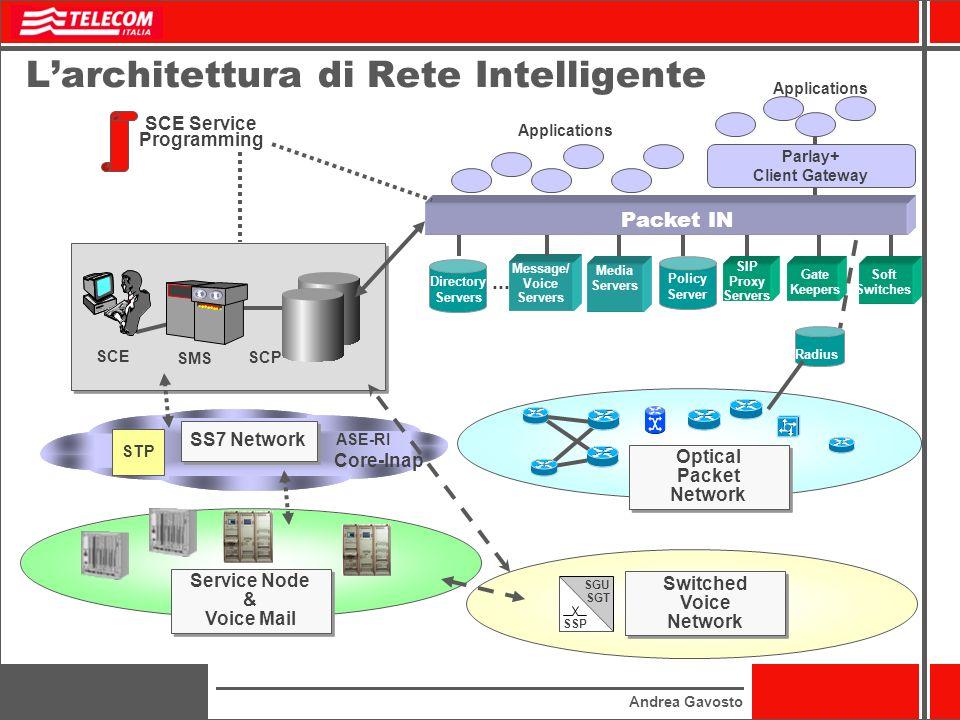 L'architettura di Rete Intelligente