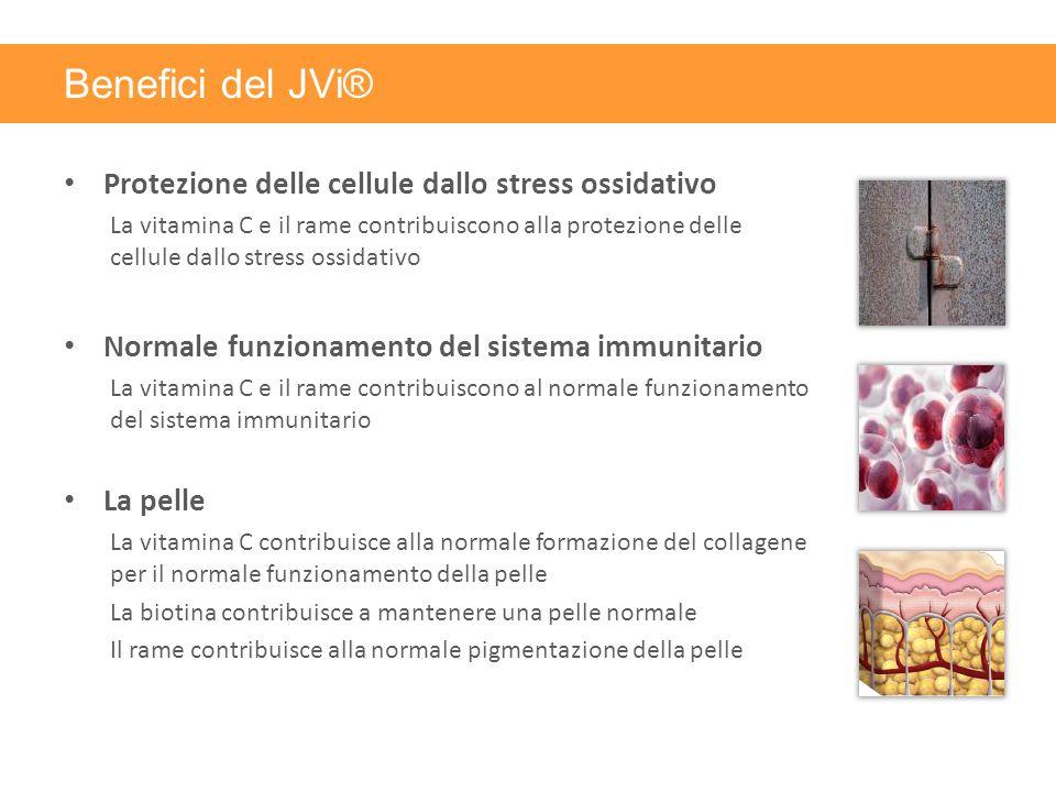 Benefici del JVi® Protezione delle cellule dallo stress ossidativo