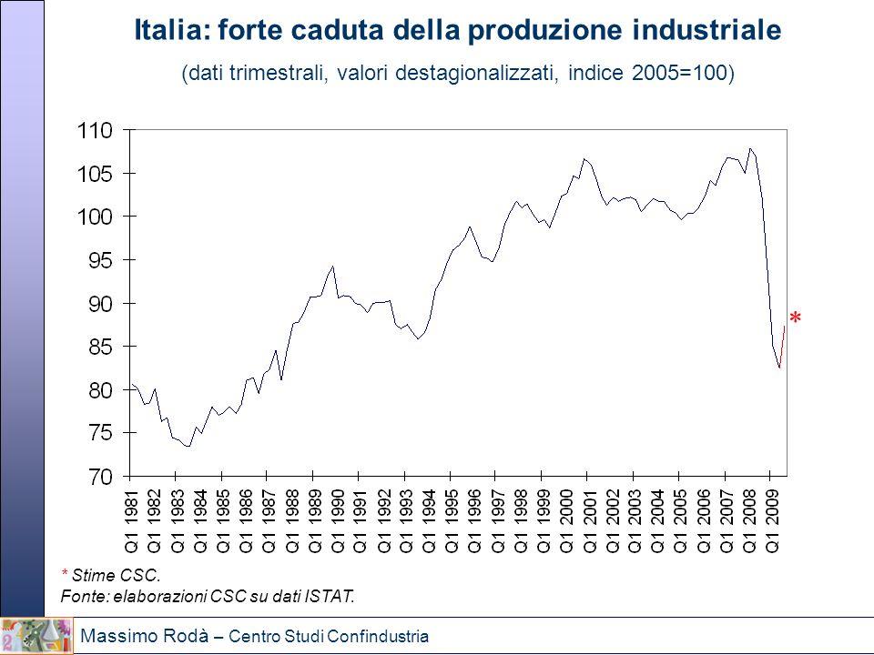 Italia: forte caduta della produzione industriale