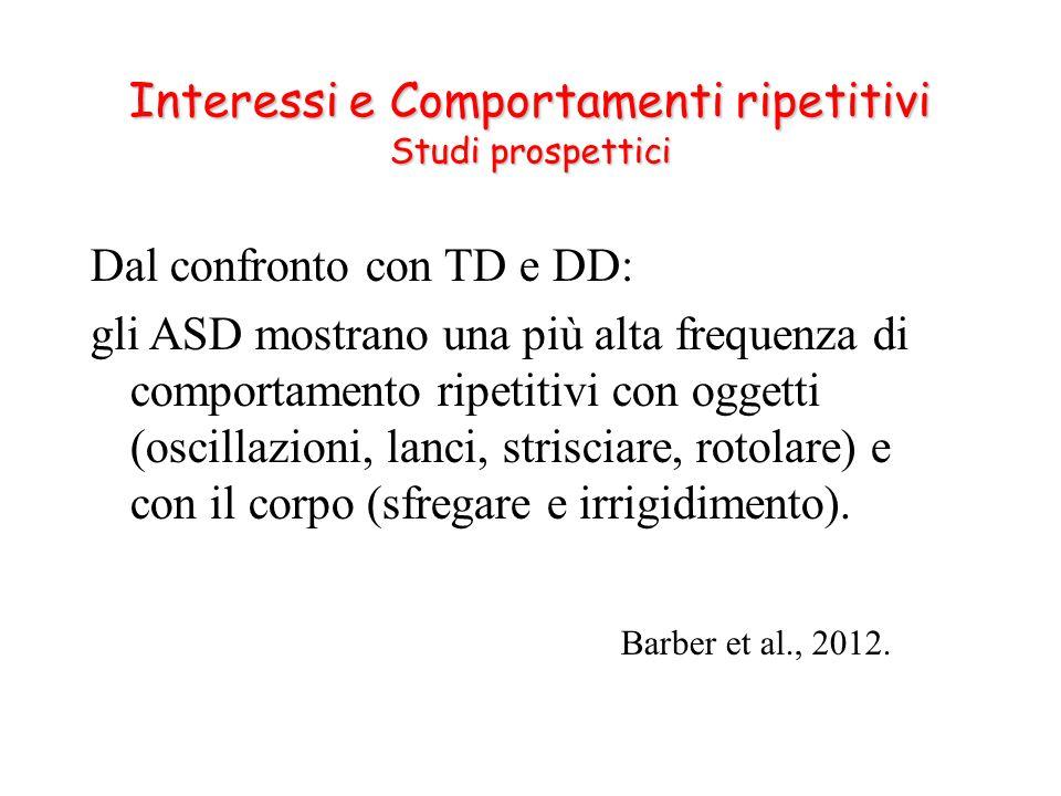 Interessi e Comportamenti ripetitivi Studi prospettici