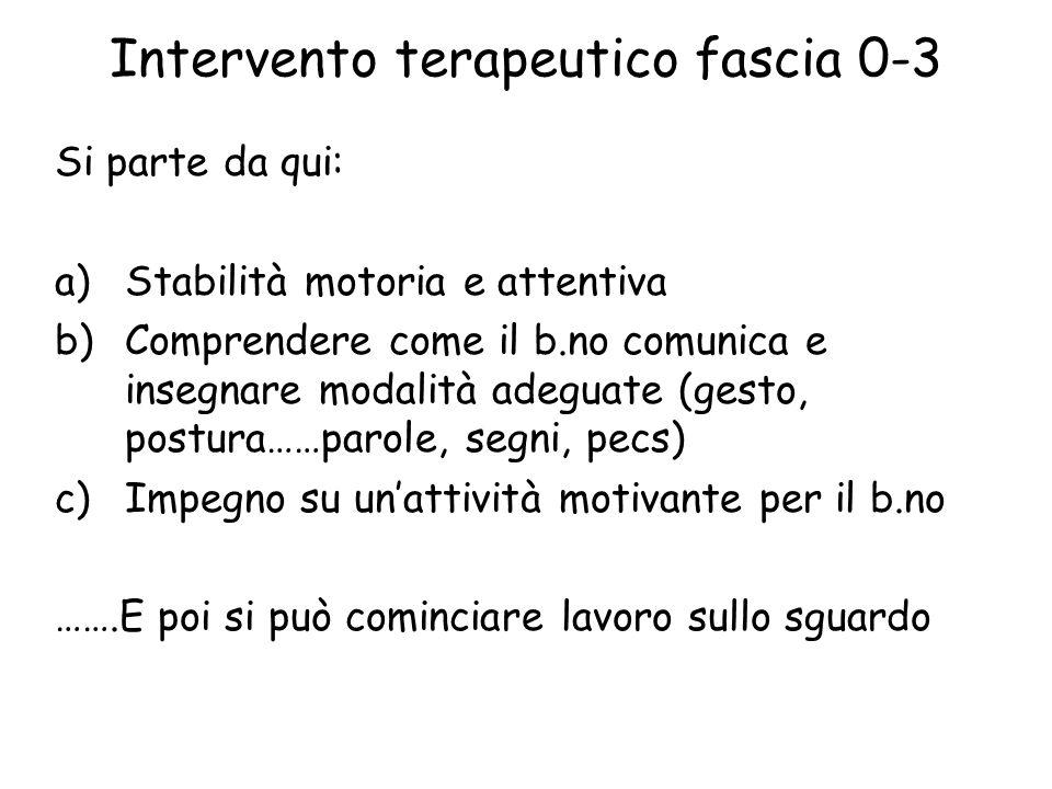 Intervento terapeutico fascia 0-3