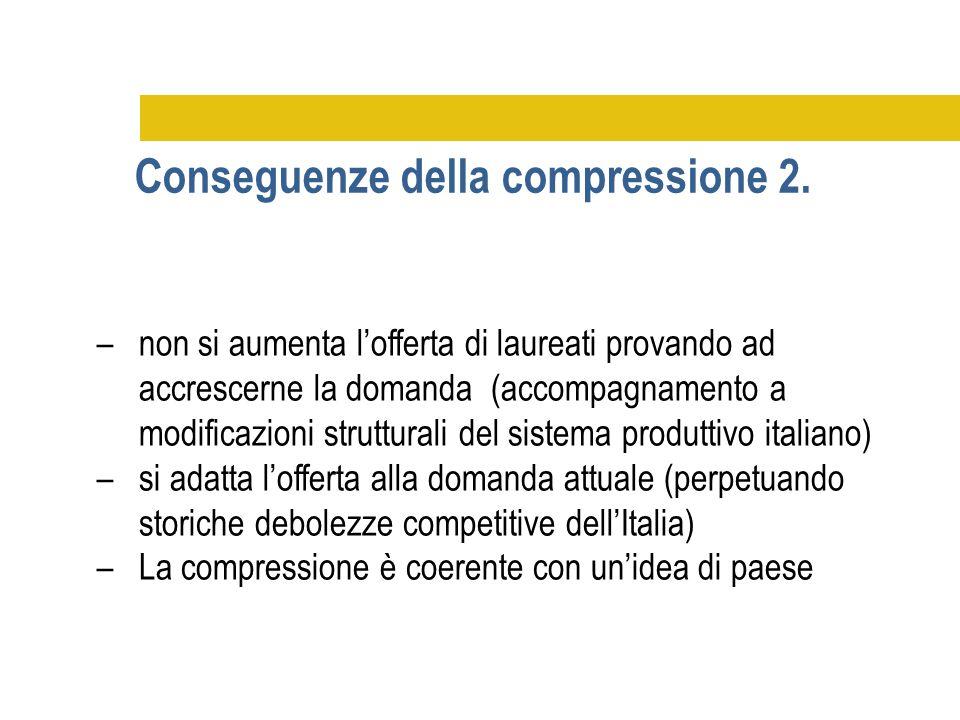 Conseguenze della compressione 2.