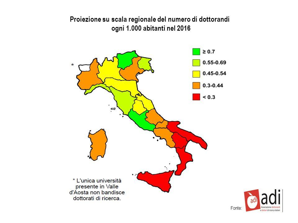 Proiezione su scala regionale del numero di dottorandi
