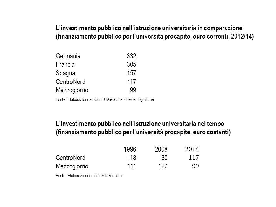 L investimento pubblico nell istruzione universitaria in comparazione