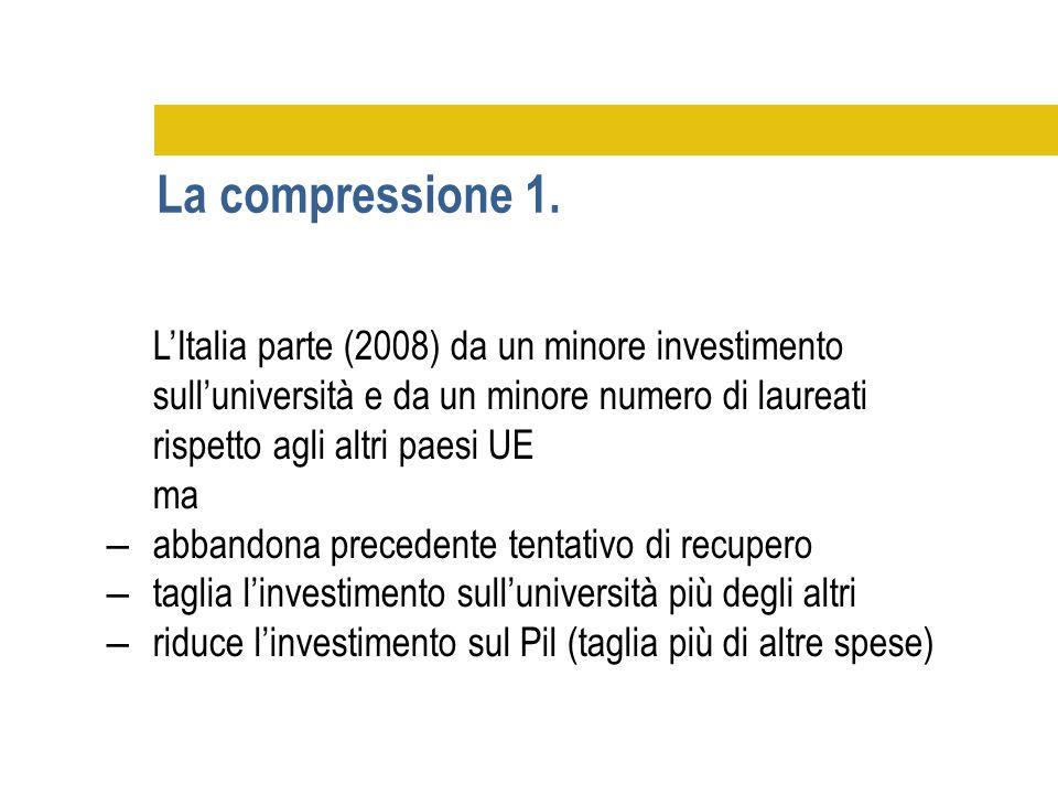 La compressione 1. L'Italia parte (2008) da un minore investimento sull'università e da un minore numero di laureati rispetto agli altri paesi UE.