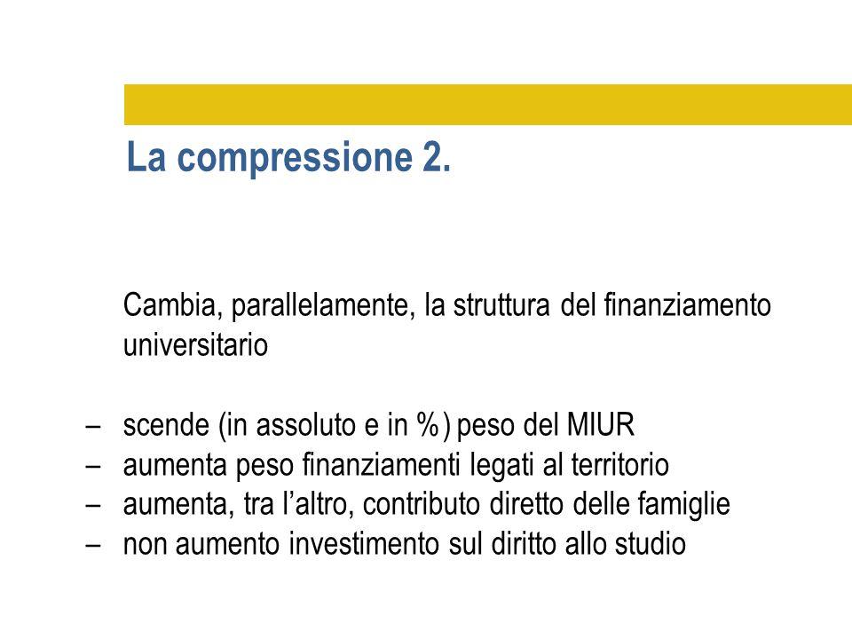 La compressione 2. Cambia, parallelamente, la struttura del finanziamento universitario. scende (in assoluto e in %) peso del MIUR.