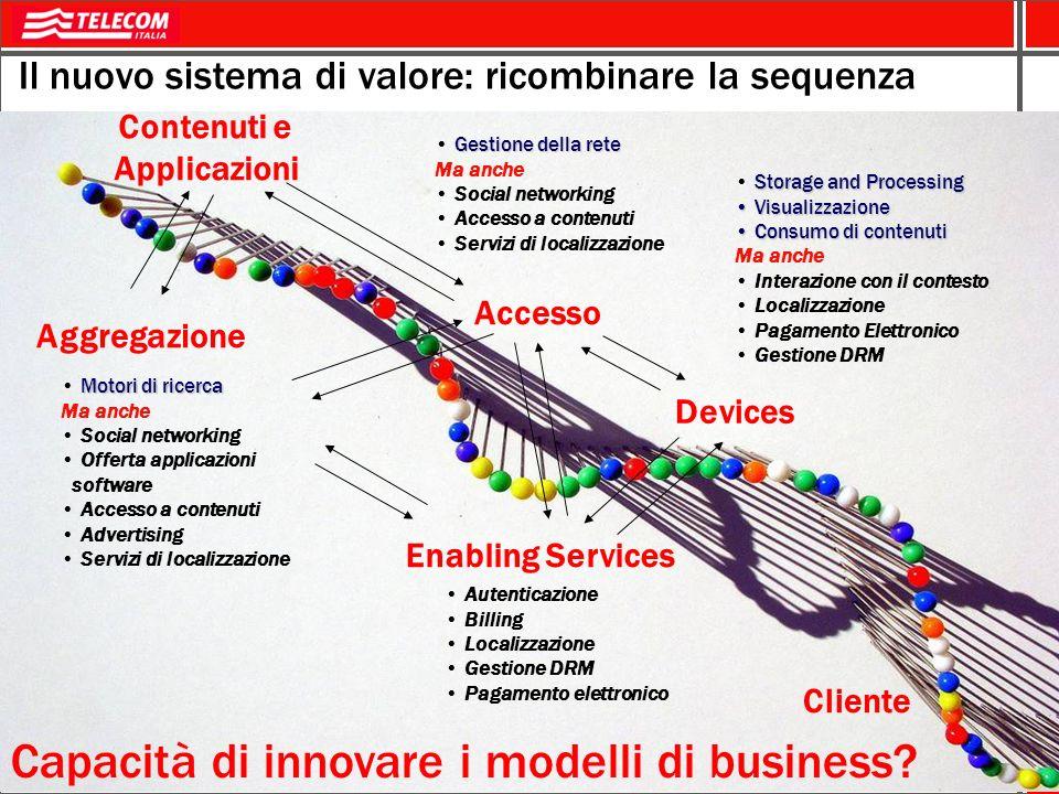 Capacità di innovare i modelli di business