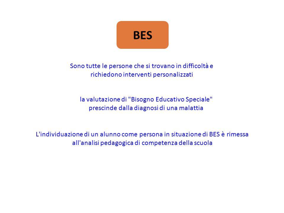 all analisi pedagogica di competenza della scuola