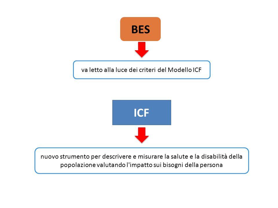 va letto alla luce dei criteri del Modello ICF