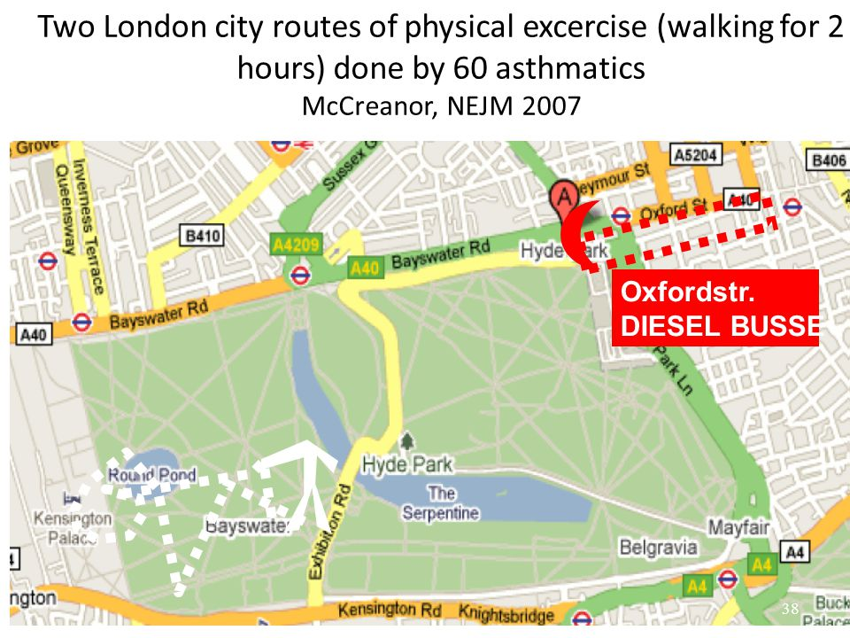 Two London city routes of physical excercise (walking for 2 hours) done by 60 asthmatics McCreanor, NEJM 2007