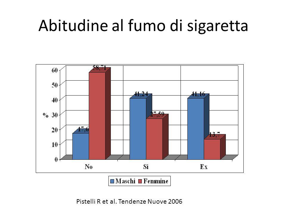 Abitudine al fumo di sigaretta