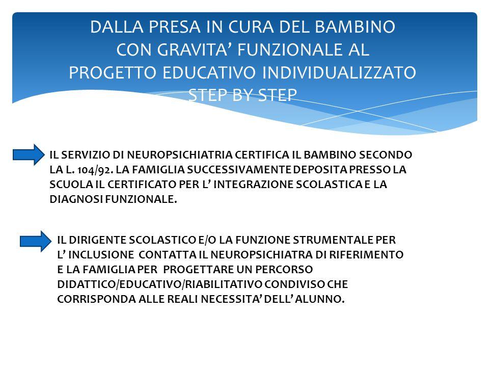 DALLA PRESA IN CURA DEL BAMBINO CON GRAVITA' FUNZIONALE AL PROGETTO EDUCATIVO INDIVIDUALIZZATO STEP BY STEP