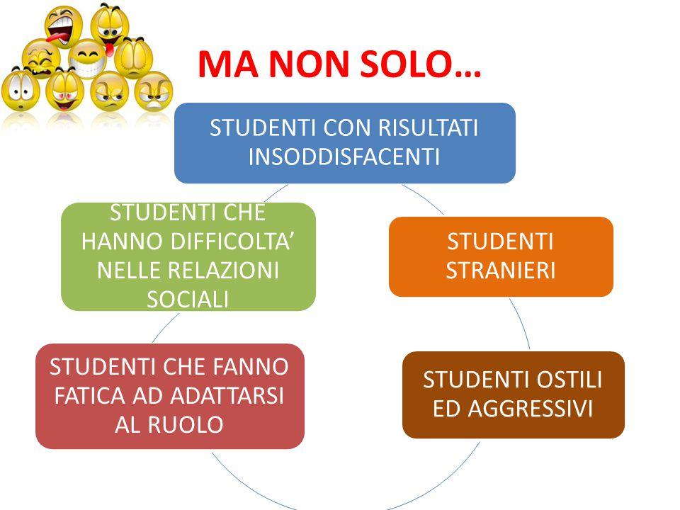 MA NON SOLO… STUDENTI CON RISULTATI INSODDISFACENTI
