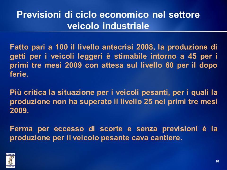 Previsioni di ciclo economico nel settore veicolo industriale