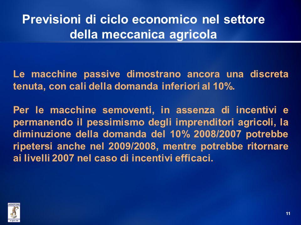 Previsioni di ciclo economico nel settore della meccanica agricola