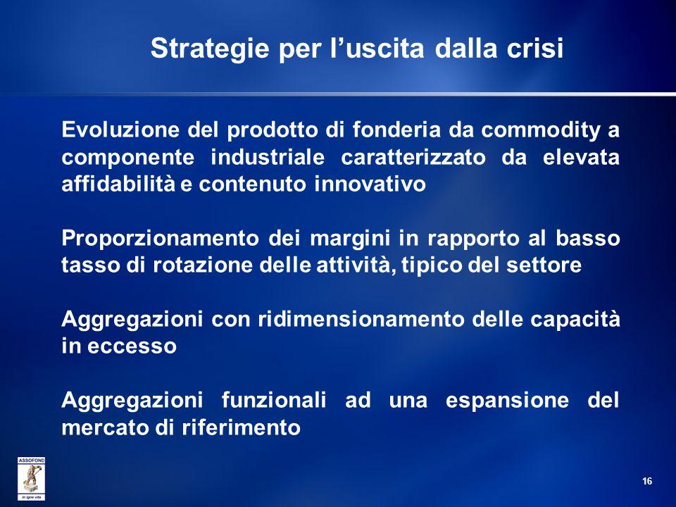 Strategie per l'uscita dalla crisi