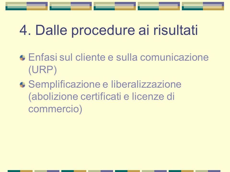 4. Dalle procedure ai risultati