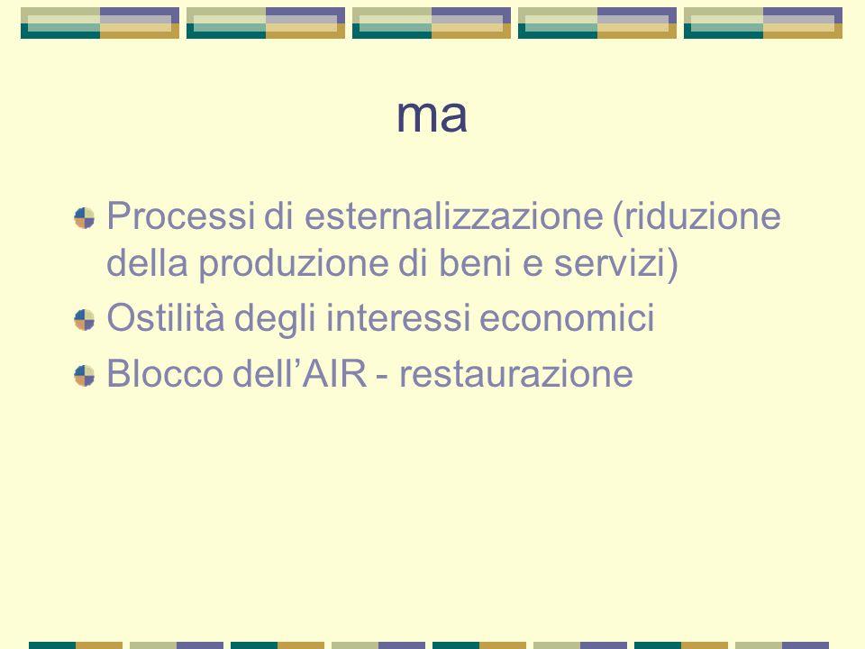 ma Processi di esternalizzazione (riduzione della produzione di beni e servizi) Ostilità degli interessi economici.