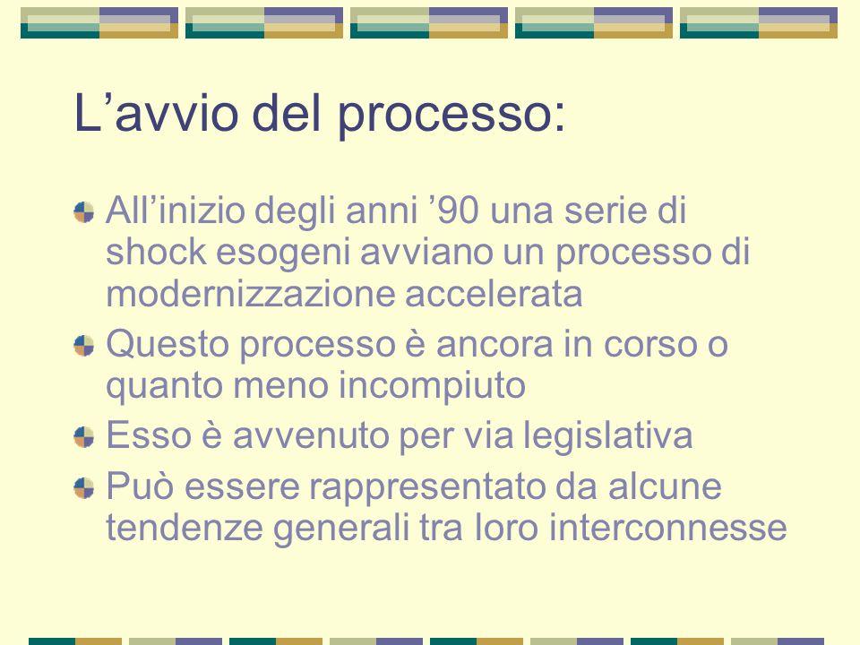 L'avvio del processo: All'inizio degli anni '90 una serie di shock esogeni avviano un processo di modernizzazione accelerata.