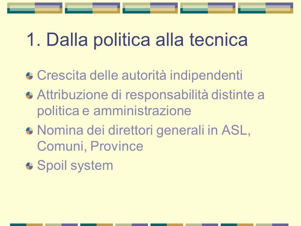 1. Dalla politica alla tecnica