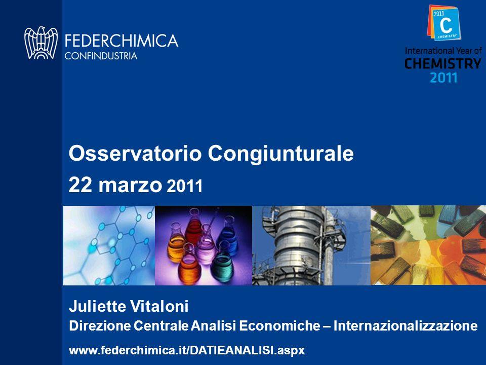 Osservatorio Congiunturale 22 marzo 2011