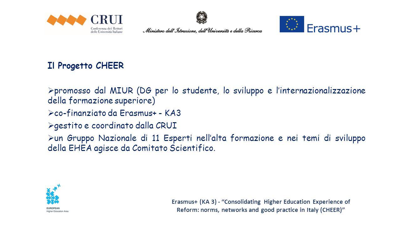 co-finanziato da Erasmus+ - KA3 gestito e coordinato dalla CRUI
