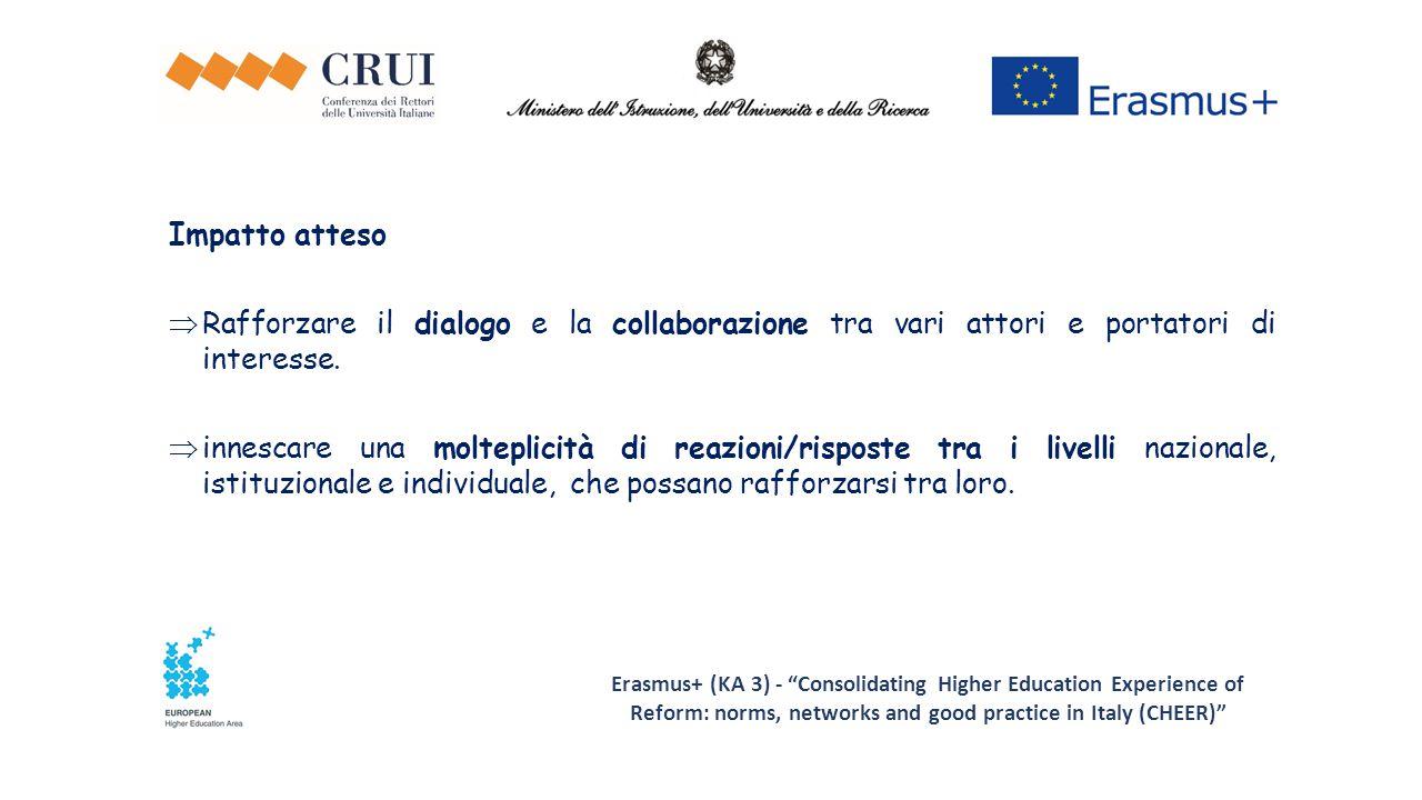 Impatto atteso Rafforzare il dialogo e la collaborazione tra vari attori e portatori di interesse.