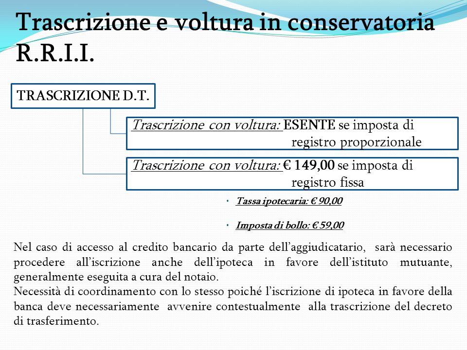 Trascrizione e voltura in conservatoria R.R.I.I.