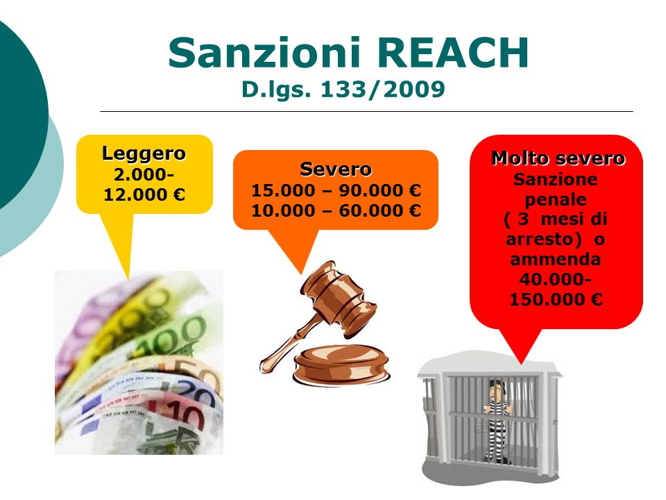 ( 3 mesi di arresto) o ammenda 40.000-150.000 €