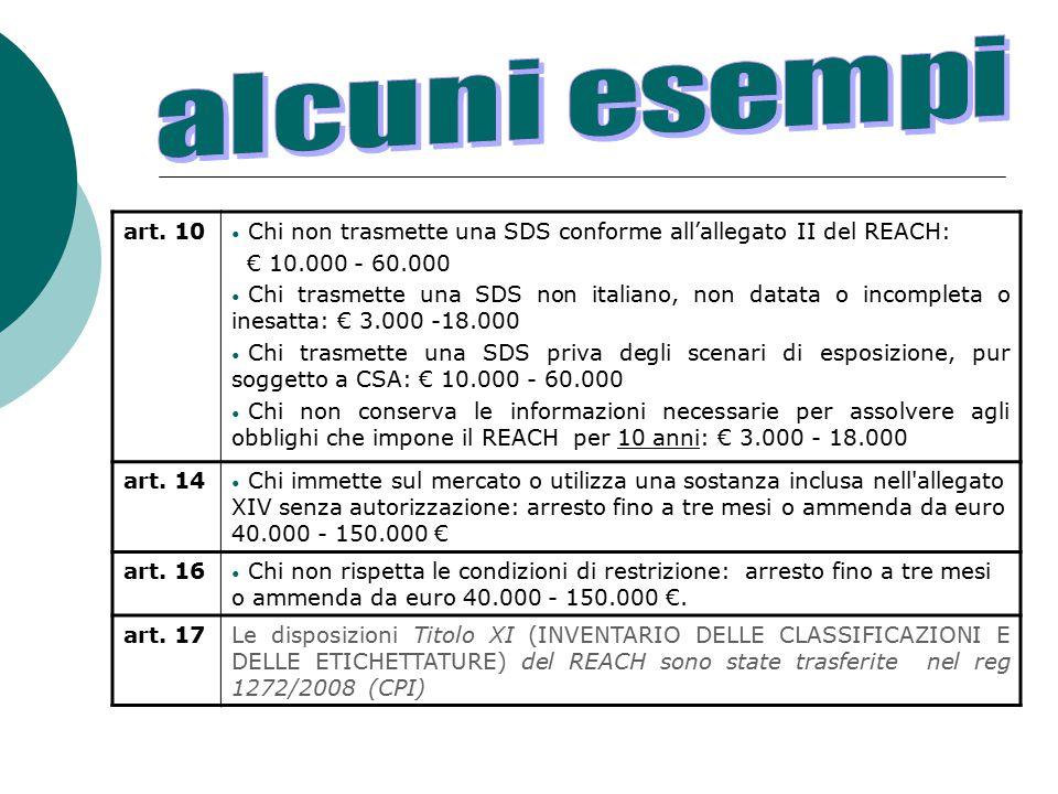 alcuni esempi art. 10. Chi non trasmette una SDS conforme all'allegato II del REACH: € 10.000 - 60.000.
