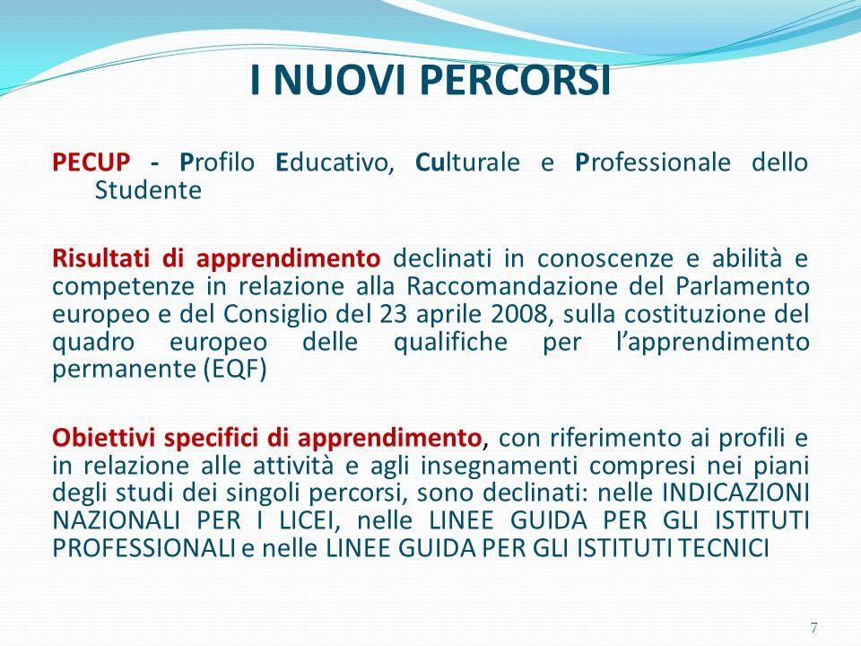 I NUOVI PERCORSI PECUP - Profilo Educativo, Culturale e Professionale dello Studente.
