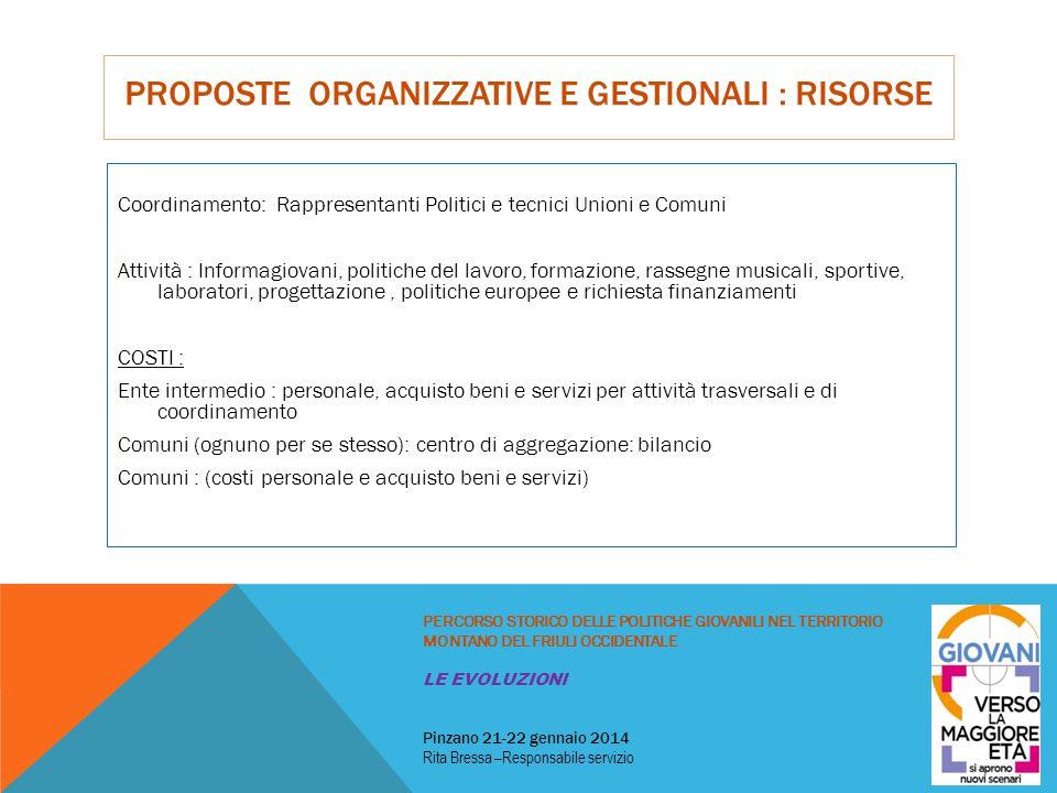 proposte ORGANIZZATIVE e gestionali : risorse