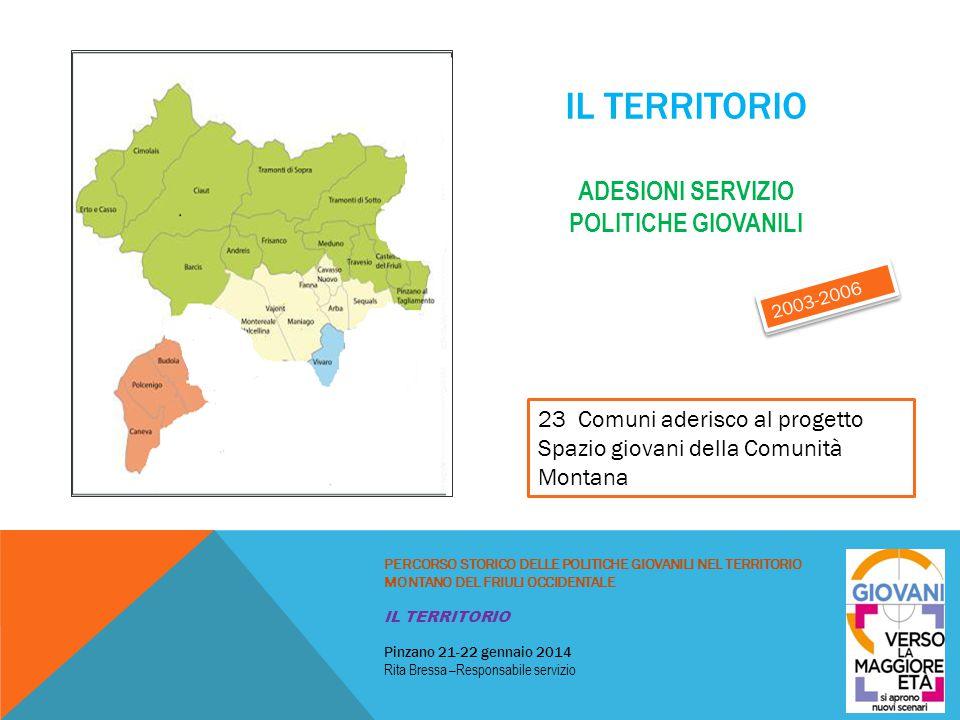 Il territorio ADESIONI SERVIZIO POLITICHE GIOVANILI