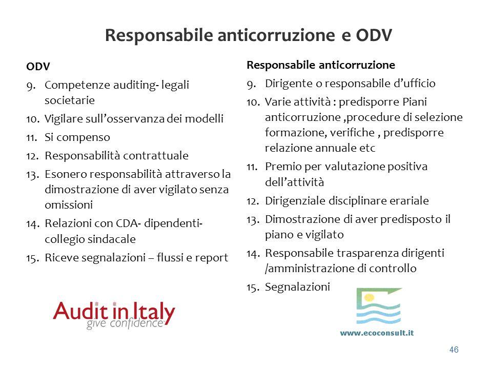 Responsabile anticorruzione e ODV