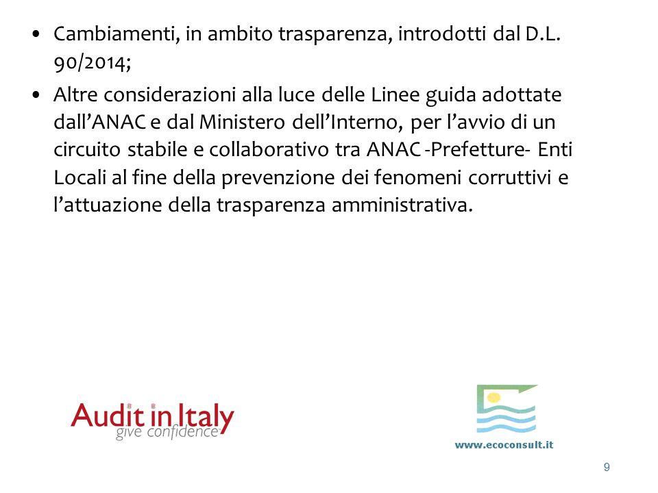 Cambiamenti, in ambito trasparenza, introdotti dal D.L. 90/2014;