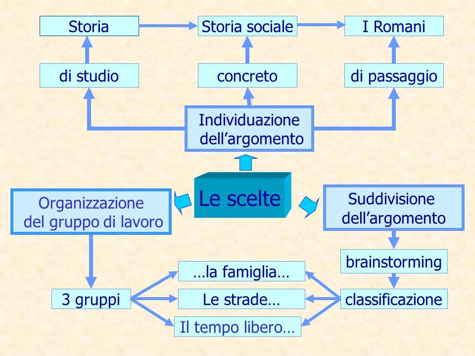 Le scelte Storia Storia sociale I Romani di studio concreto