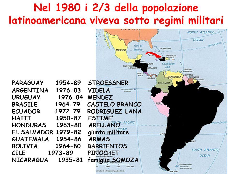 Nel 1980 i 2/3 della popolazione latinoamericana viveva sotto regimi militari