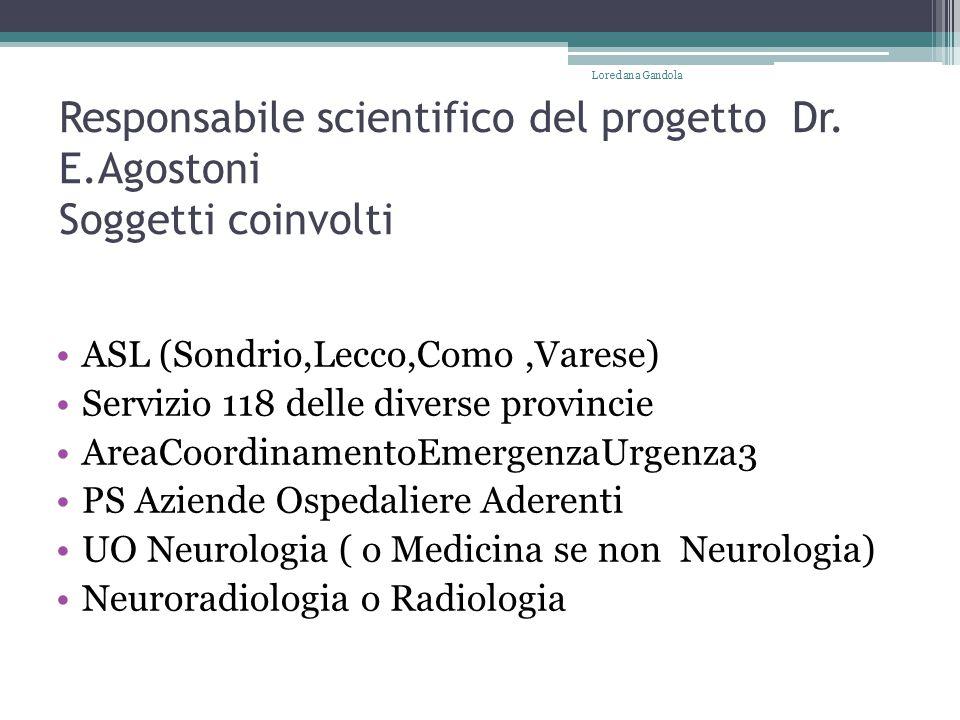 Loredana Gandola Responsabile scientifico del progetto Dr. E.Agostoni Soggetti coinvolti. ASL (Sondrio,Lecco,Como ,Varese)