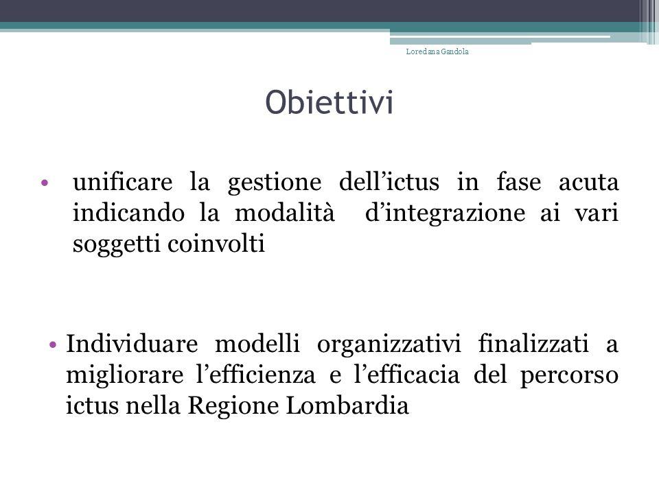 Loredana Gandola Obiettivi. unificare la gestione dell'ictus in fase acuta indicando la modalità d'integrazione ai vari soggetti coinvolti.