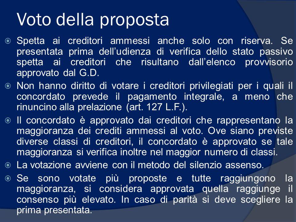 Voto della proposta