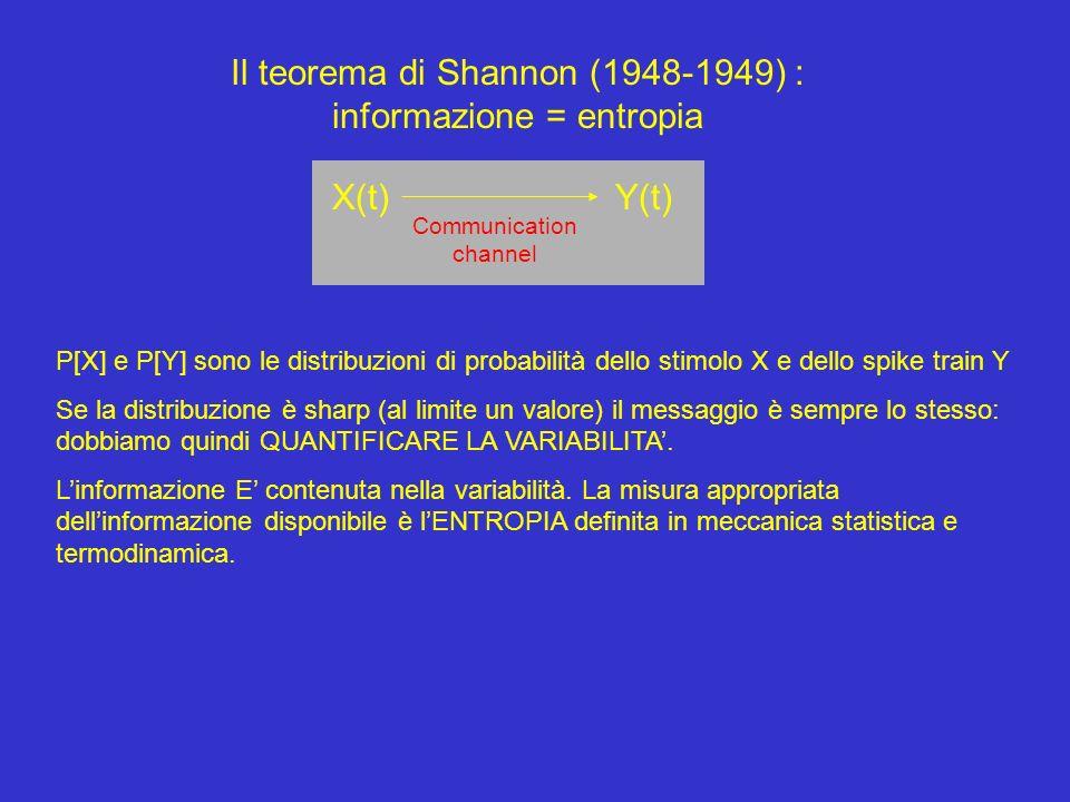 Il teorema di Shannon (1948-1949) : informazione = entropia