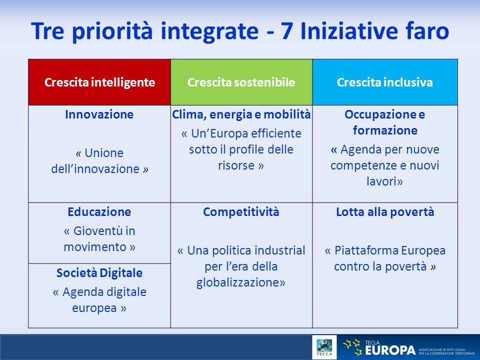 Tre priorità integrate - 7 Iniziative faro