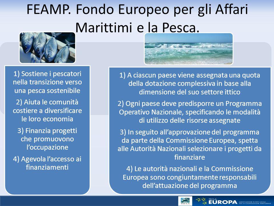 FEAMP. Fondo Europeo per gli Affari Marittimi e la Pesca.