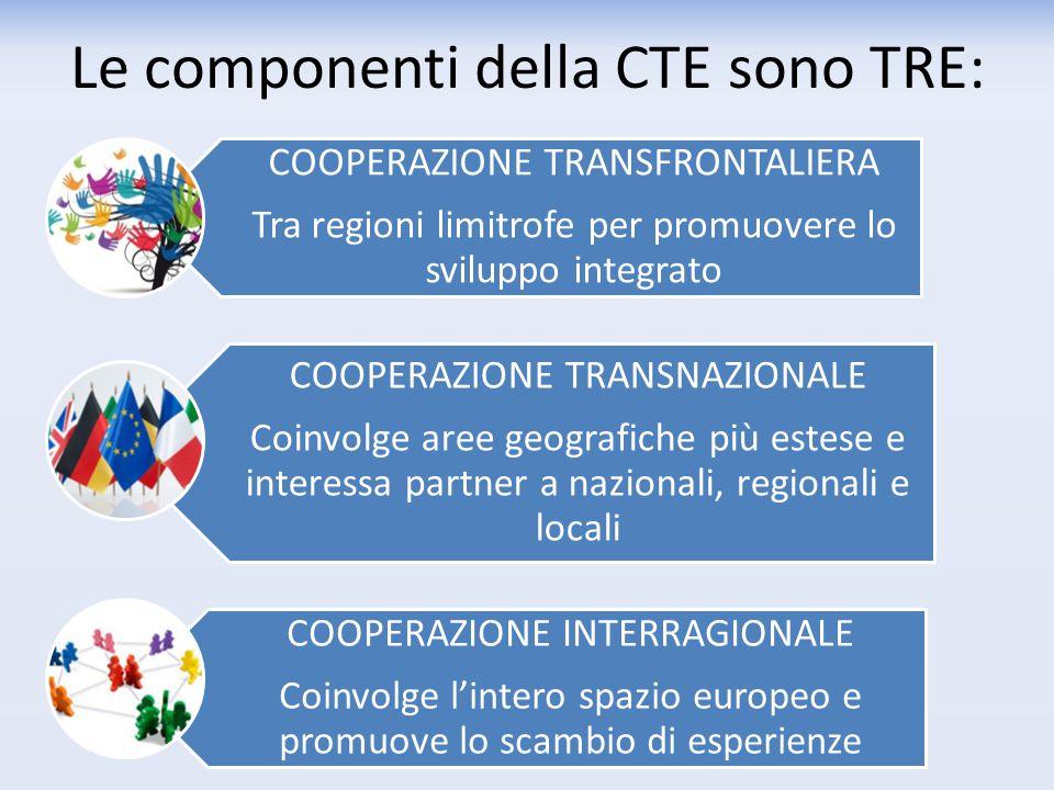 Le componenti della CTE sono TRE: