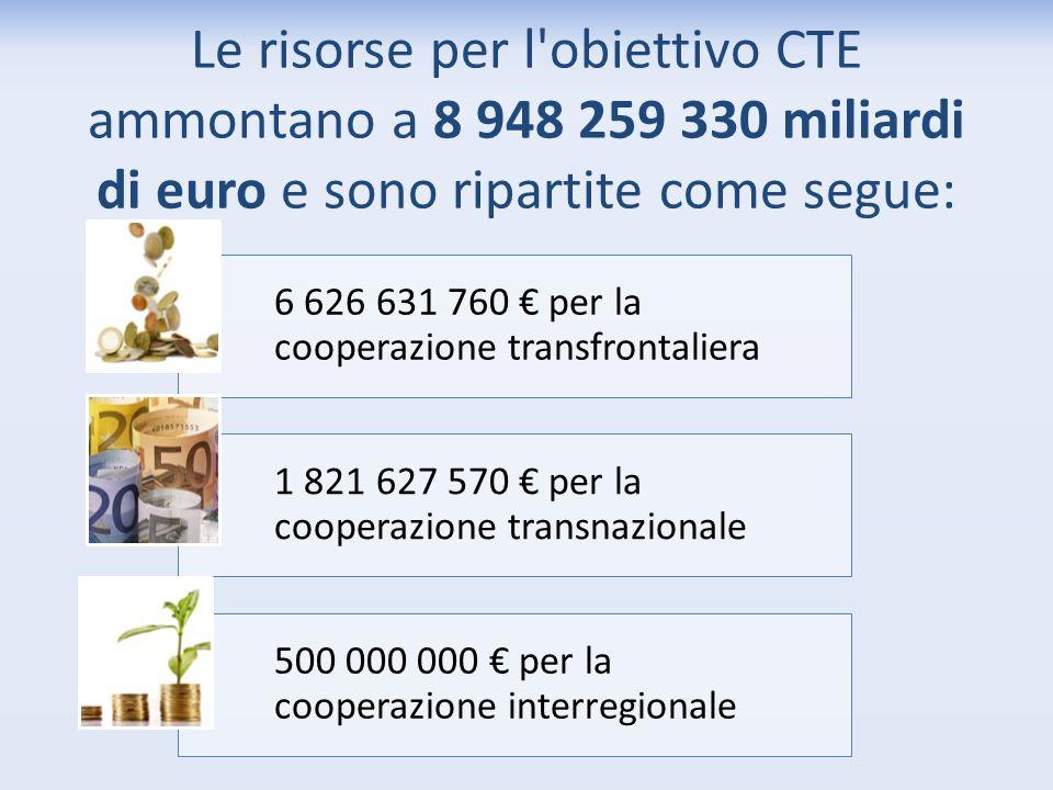 Le risorse per l obiettivo CTE ammontano a 8 948 259 330 miliardi di euro e sono ripartite come segue: